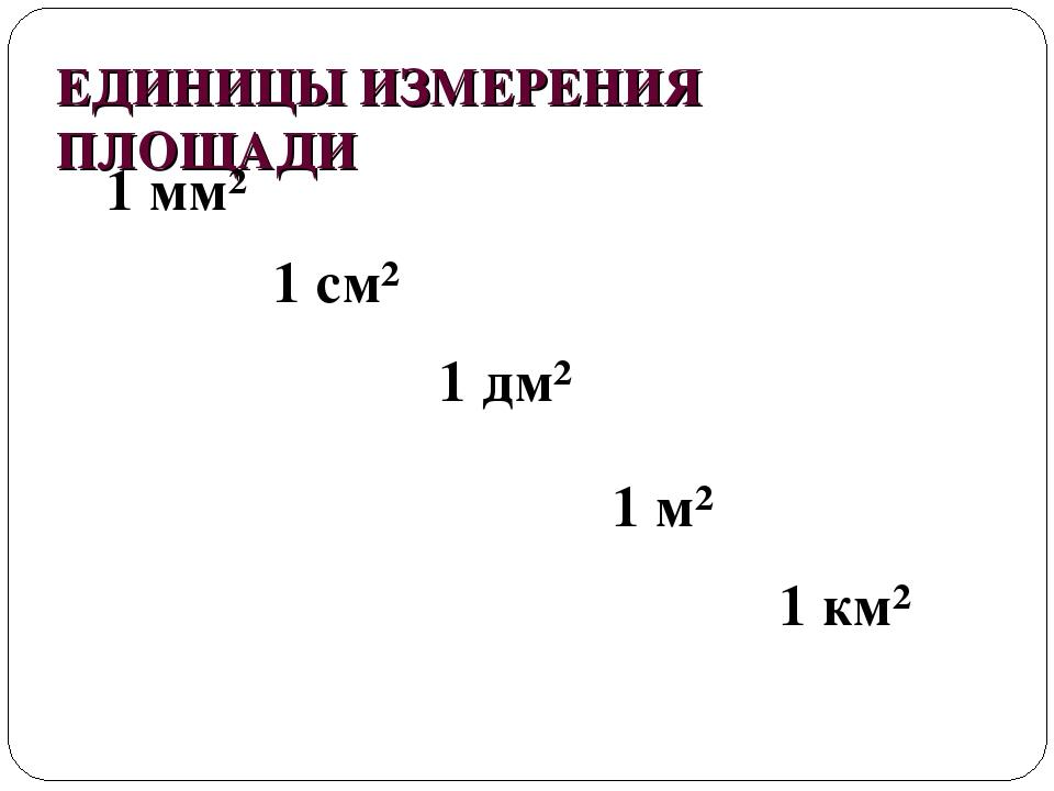 ЕДИНИЦЫ ИЗМЕРЕНИЯ ПЛОЩАДИ 1 м² 1 дм² 1 см² 1 км² 1 мм²