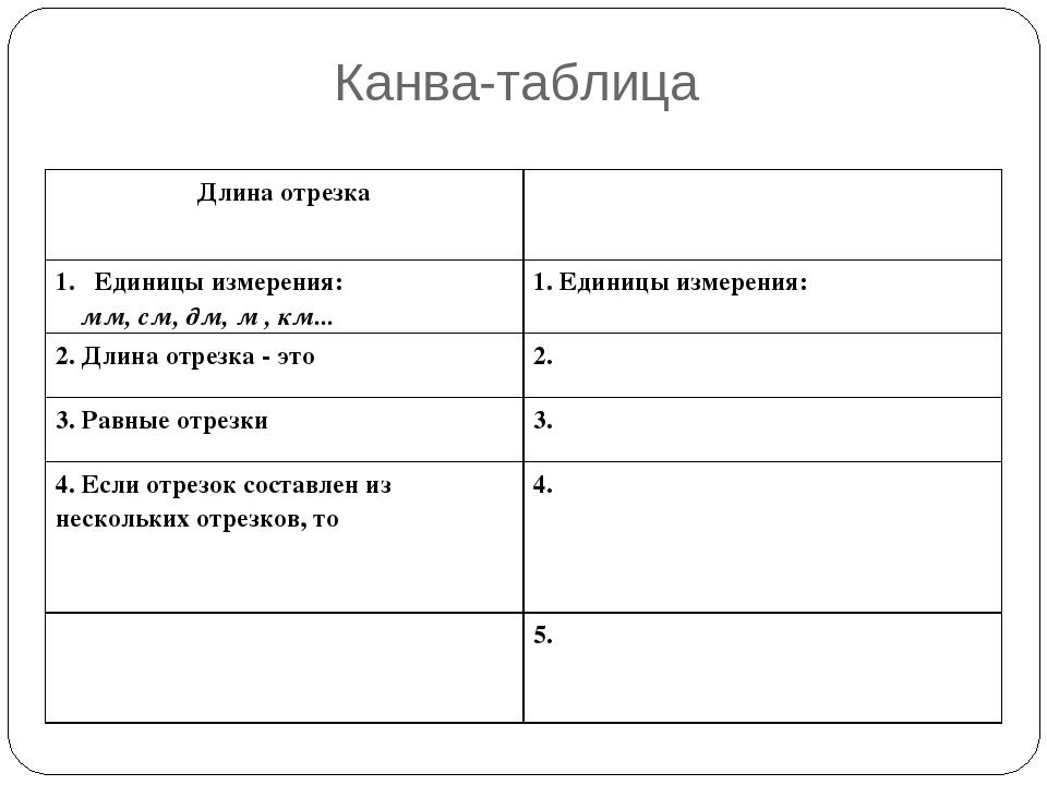 Канва-таблица мм, см, дм, м , км... Длина отрезка Единицы измерения: 1. Еди...