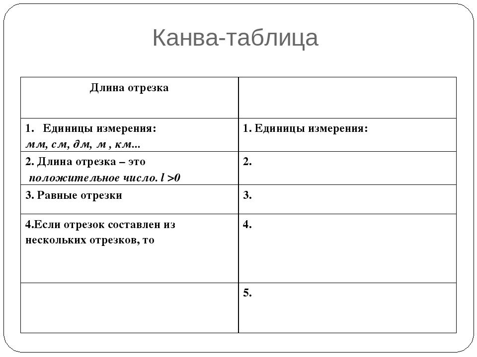 Канва-таблица положительное число. l >0 Длина отрезка Единицы измерения: мм,...