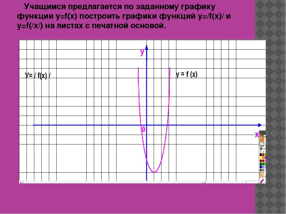 Учащимся предлагается по заданному графику функции у=f(x) построить графики...