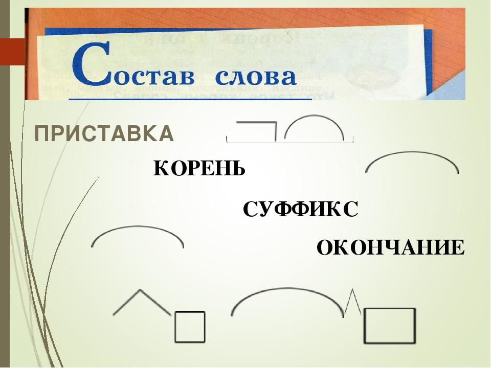 школьные схемы для разбора слов по составу картинки отраслевой портал