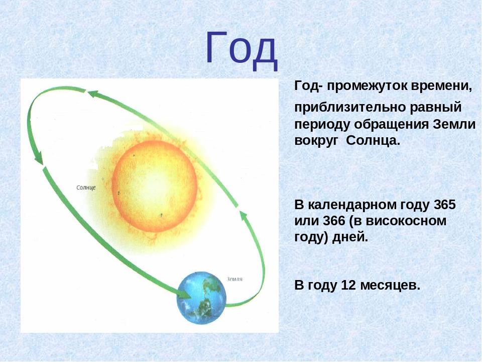 Год Год- промежуток времени, приблизительно равный периоду обращения Земли во...