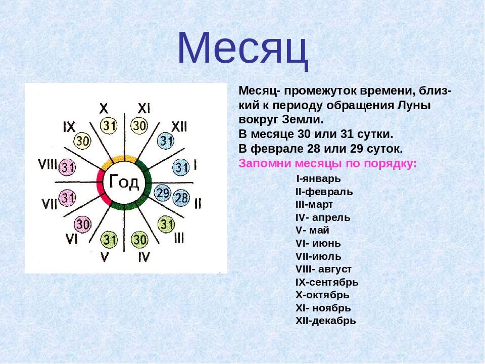 Месяц Месяц- промежуток времени, близ- кий к периоду обращения Луны вокруг Зе...