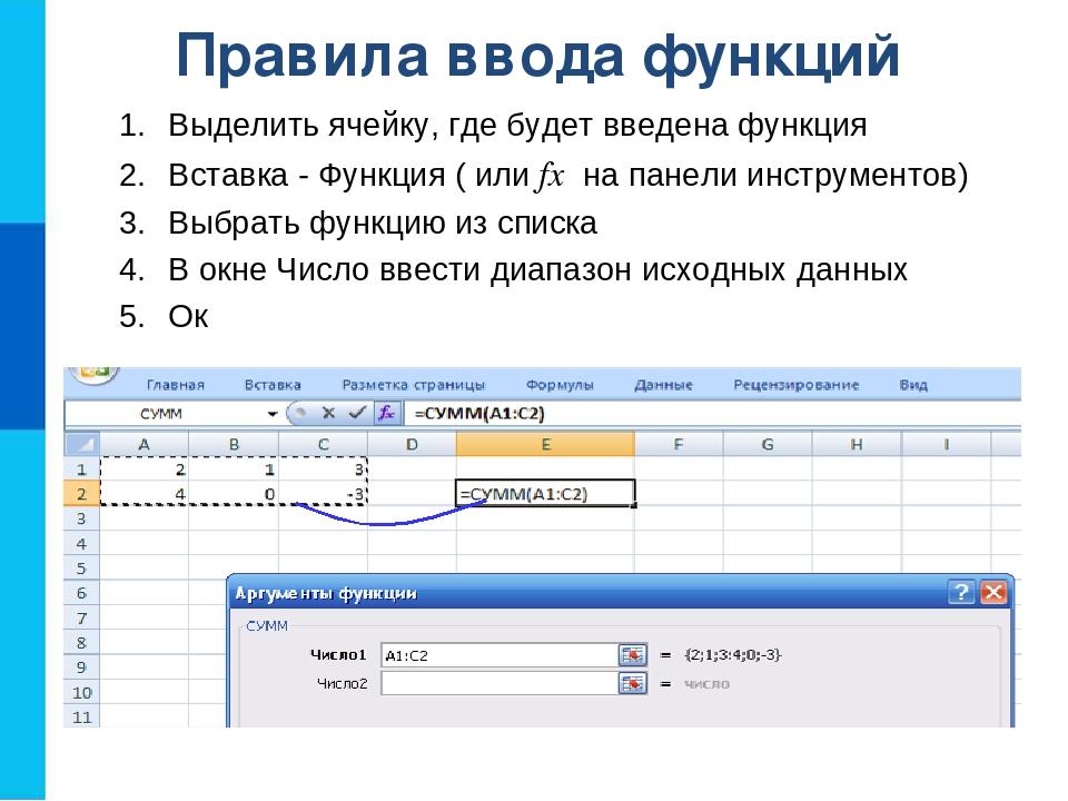 Правила ввода функций Выделить ячейку, где будет введена функция Вставка - Фу...