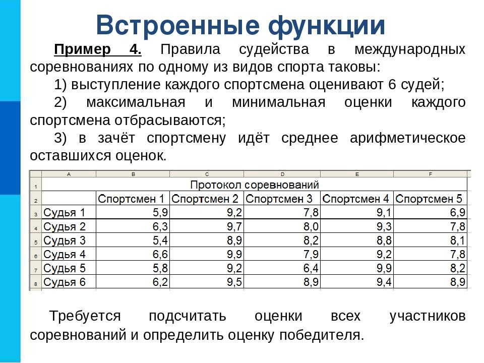 Встроенные функции Пример 4. Правила судейства в международных соревнованиях...
