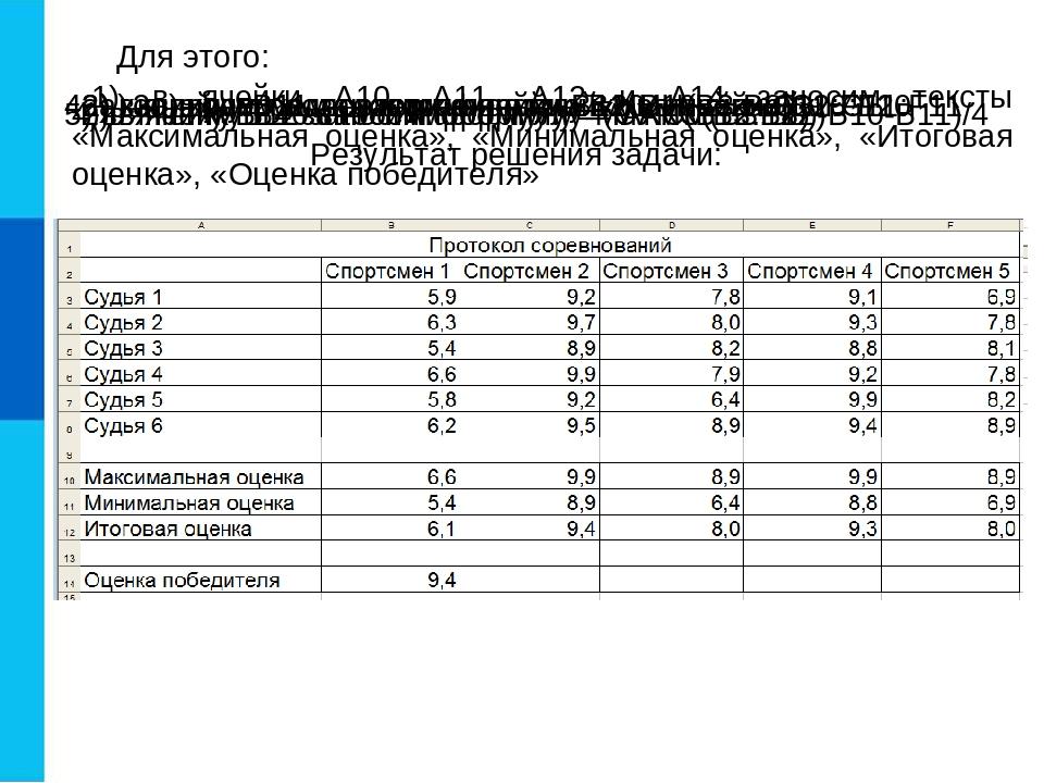 Для этого: 4а) копируем содержимое ячейки В12 в ячейки С12:F12 1) в ячейки А1...