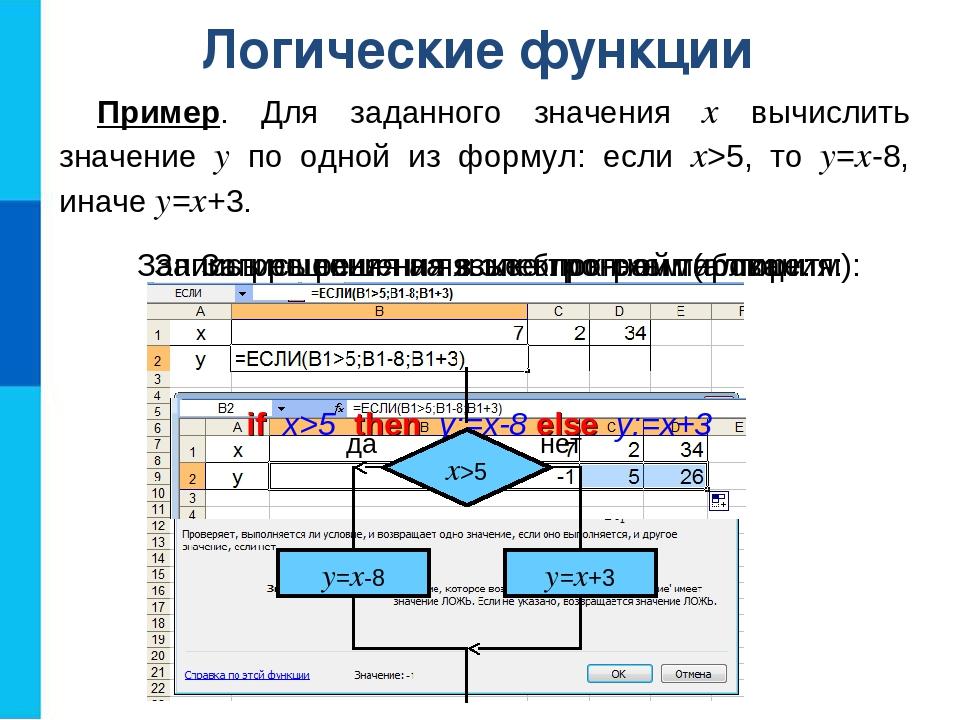 Логические функции Пример. Для заданного значения x вычислить значение y по о...