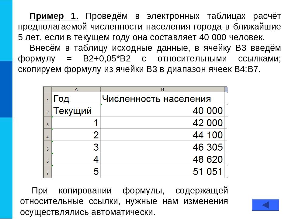 Пример 1. Проведём в электронных таблицах расчёт предполагаемой численности н...