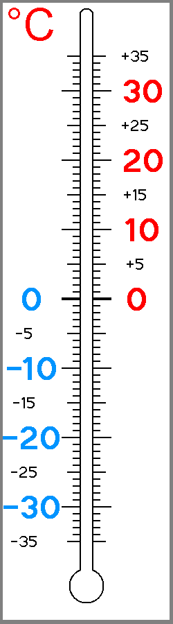 раскраска термометр уличный перевоплощения техника, помощью