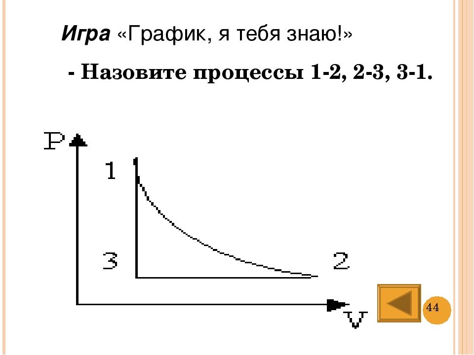 1) Какой объем занимают 3кмоль газа при давлении 1МПа и температуре 100С? 2)...
