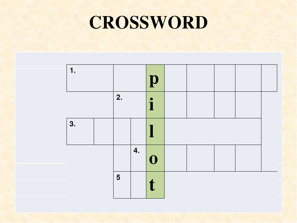 CROSSWORD 1. p 2. i 3. l 4. o 5 t