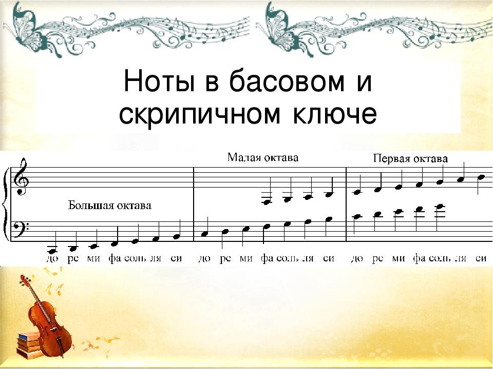 имеет такой картинки ноты для скрипки для начинающих тут европейцы