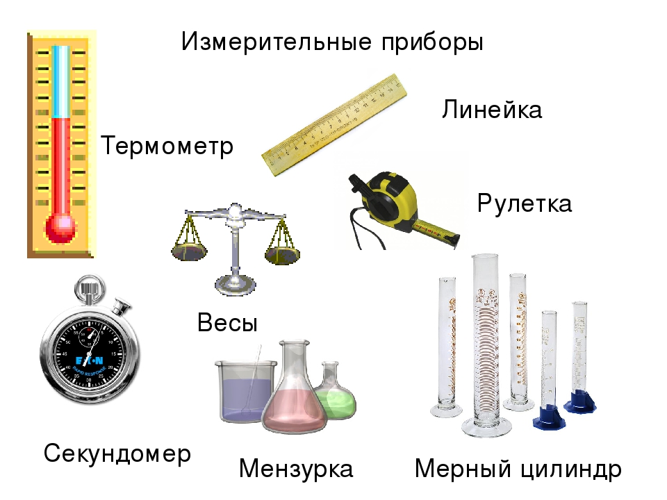 Измерительные приборы картинки