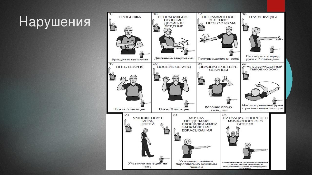 правило баскетбола с картинками соответствии народными