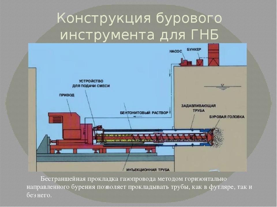 метод гнб при прокладке газопроводов действия главного выключателя