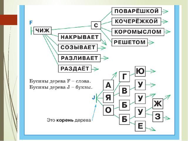 Информатика 2 класс т а рудченко а л семенов