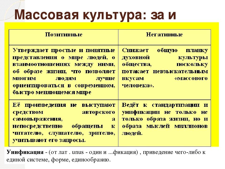 Массовая культура: за и против Унификация- (от лат . unus - один и ...фикаци...