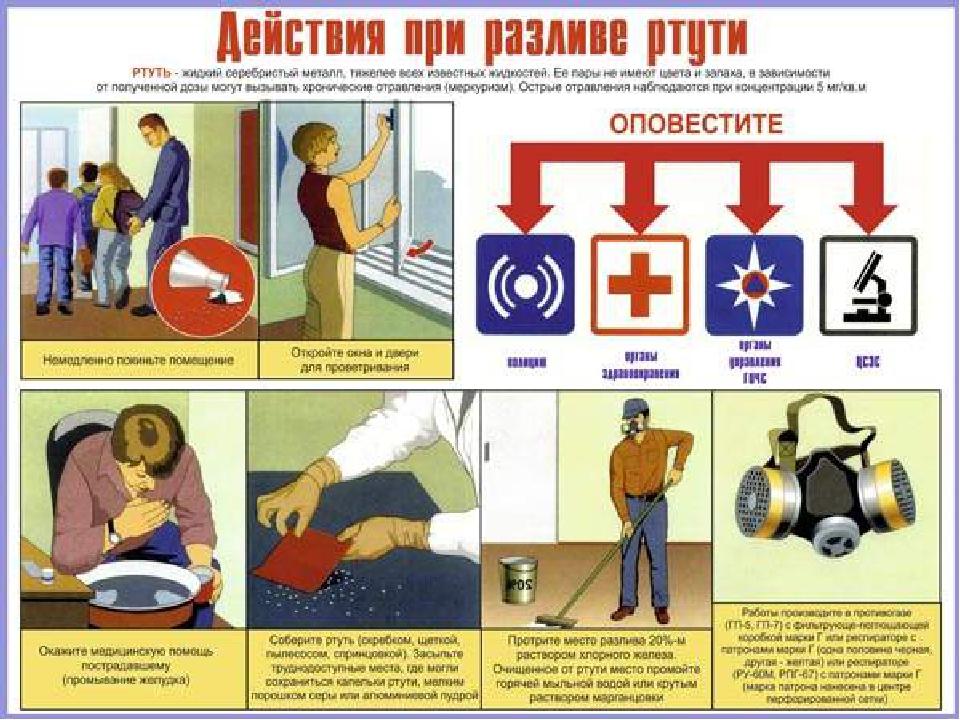 меры безопасности при обращении с прекурсорами Краснодарский край Северский