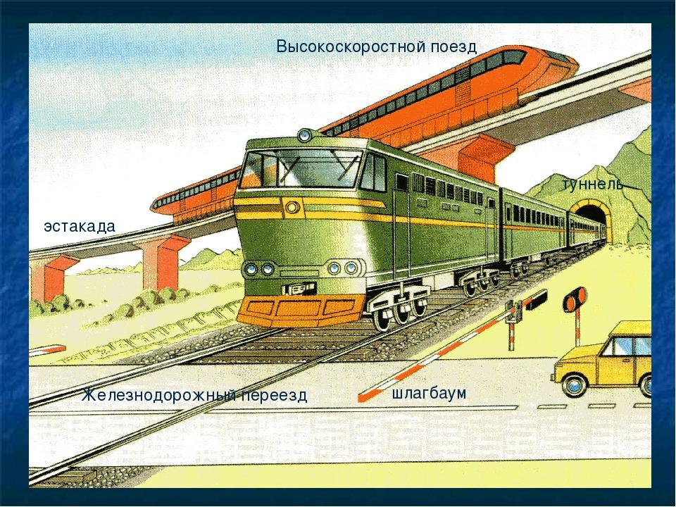 туннель шлагбаум Железнодорожный переезд Высокоскоростной поезд эстакада
