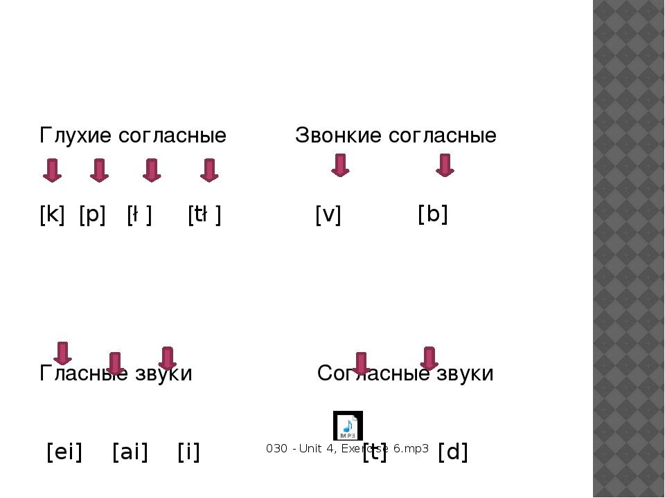 этого существует произношение английского алфавита звонкие и глухие буквы аренду Краснодарский