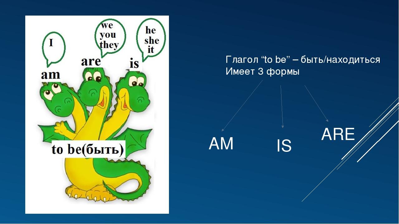 Глаголсвязка To Be Произношение согласных