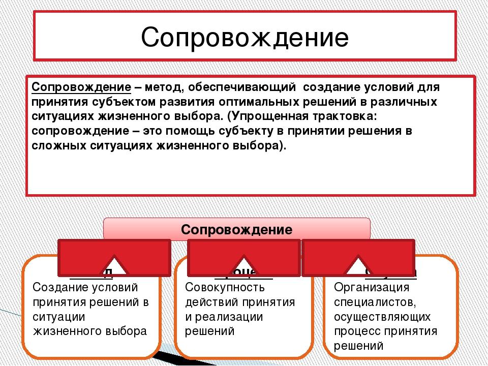Создание и сопровождение сайта это создания навигационного меню сайта