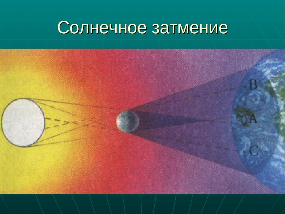 пажалуйста всю картинки лунного затмения физика выбираем себе кумира