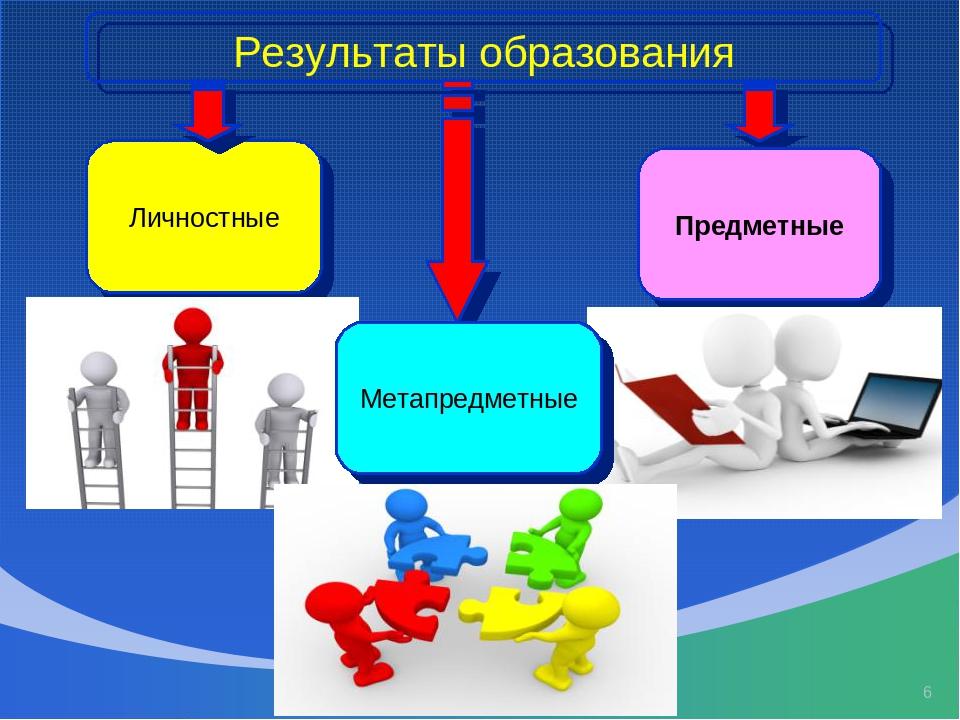 Метапредметные результаты картинки для презентации будет
