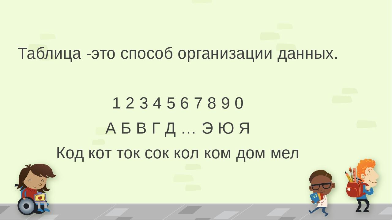 Таблица -это способ организации данных. 1 2 3 4 5 6 7 8 9 0 А Б В Г Д … Э Ю Я...