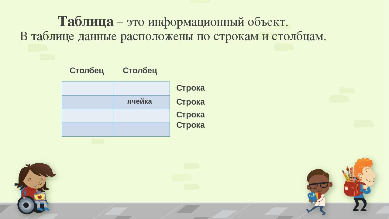 Таблица – это информационный объект. В таблице данные расположены по строкам...