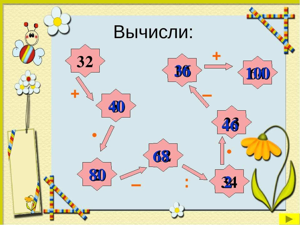 32 8 34 2 10 12 23 64 + + • : – – 40 80 68 2 46 36 Вычисли: • 100