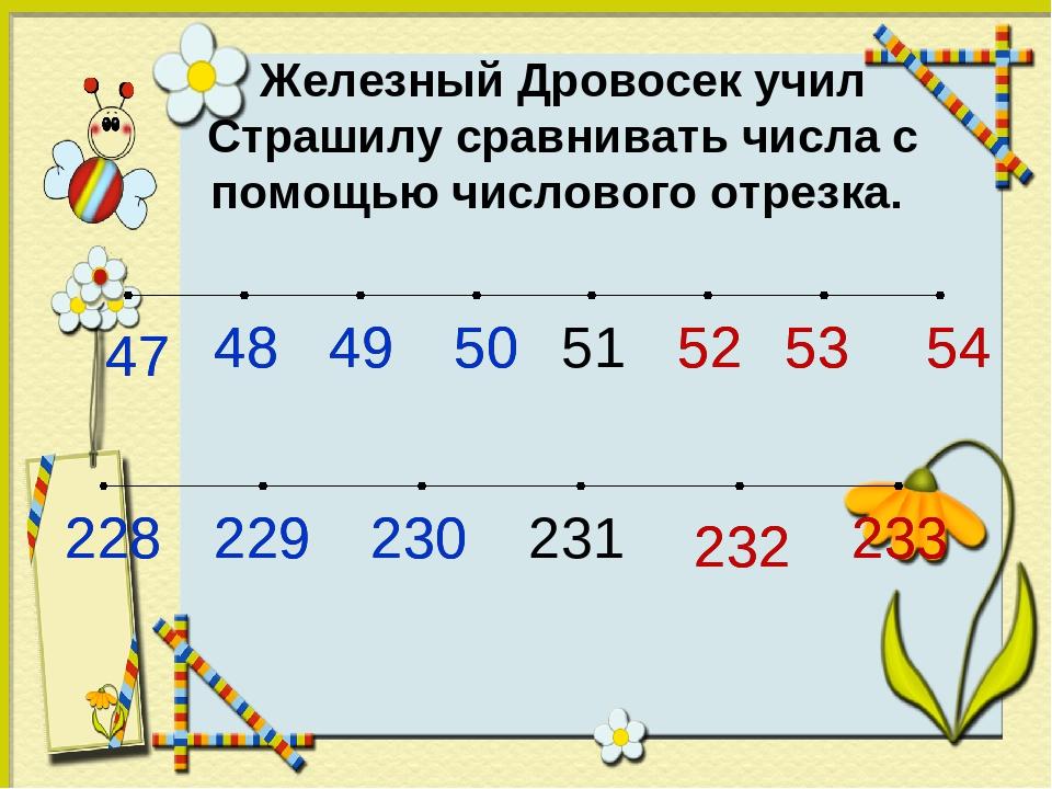 Железный Дровосек учил Страшилу сравнивать числа с помощью числового отрезка....