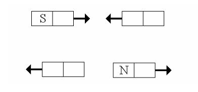 Контрольная работа по теме Магнитное поле  hello html 6a97dff1 png