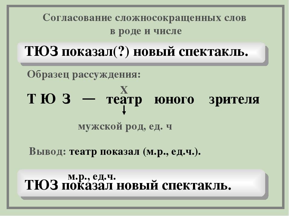 Согласование сложносокращенных слов в роде и числе ТЮЗ показал(?) новый спект...