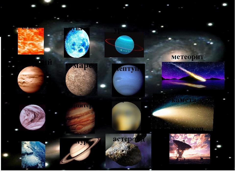 небесные тела солнце меркурий венера земля луна марс юпитер сатурн уран непт...