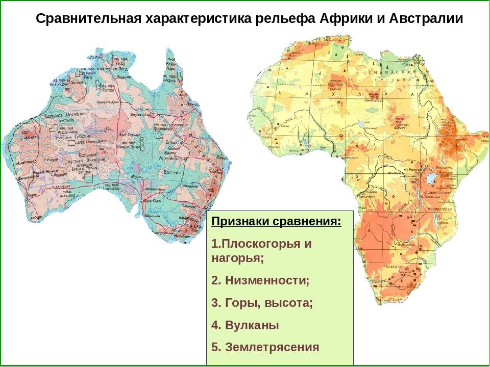 Сравнительная характеристика рельефа Африки и Австралии Признаки сравнения: 1...