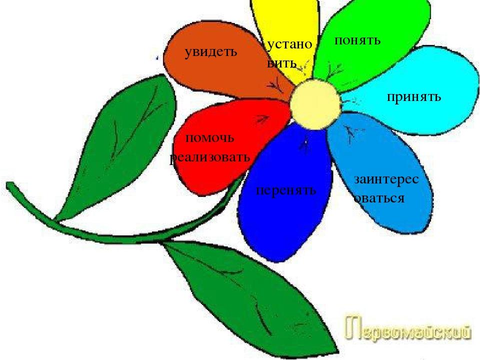 картинки в красном цветик семицветик хотят обладать способностями