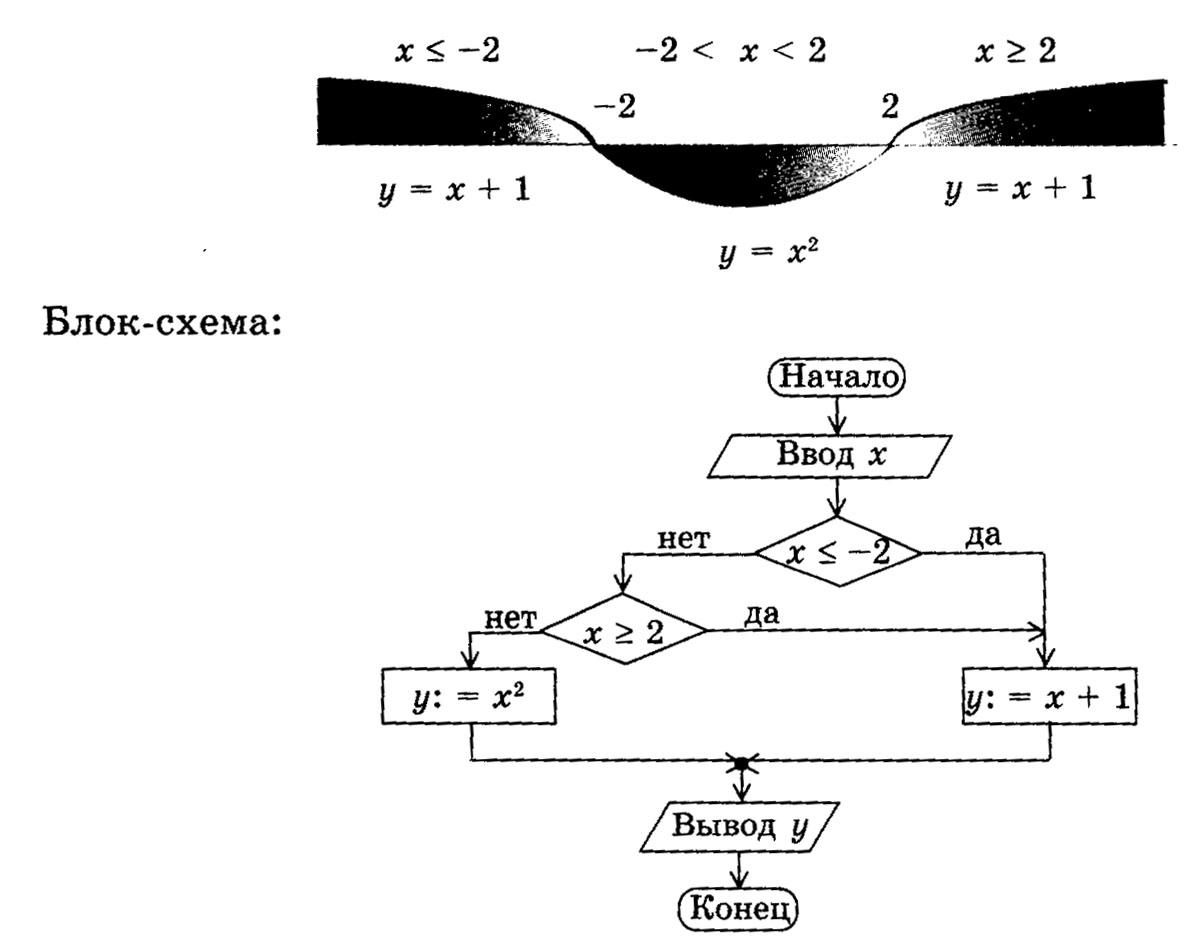 Схема подключения термостата в бойлере
