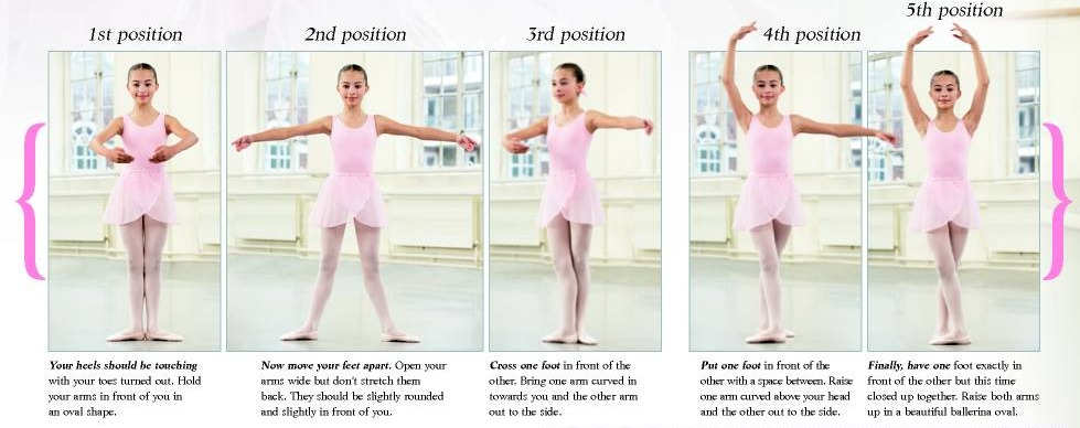 фото позиции рук и ног в хореографии лица девушки