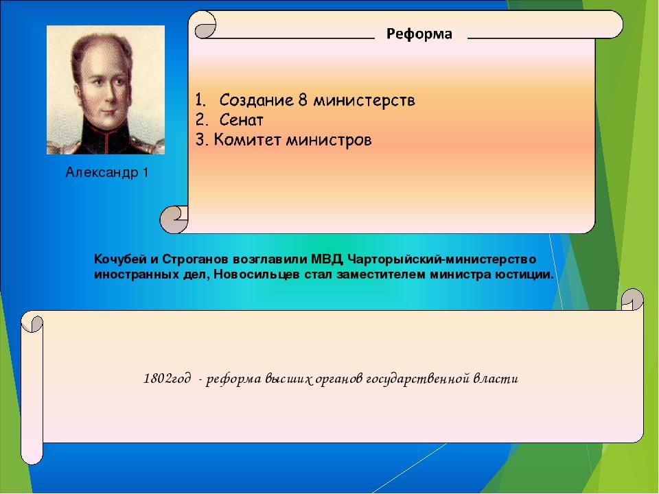 1802год - реформа высших органов государственной власти Александр 1 Кочубей и...
