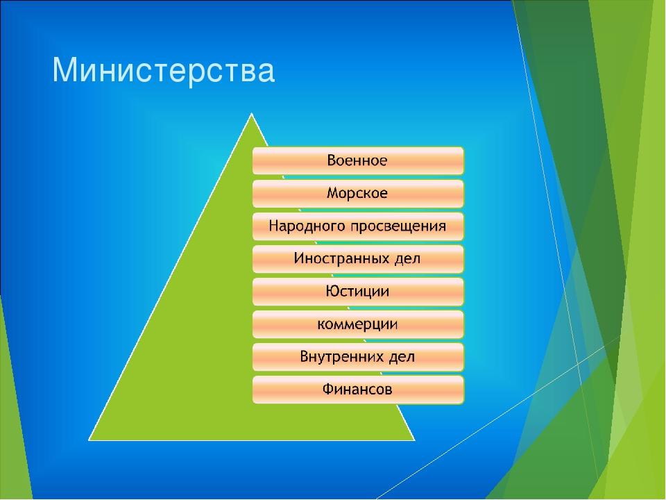 Министерства