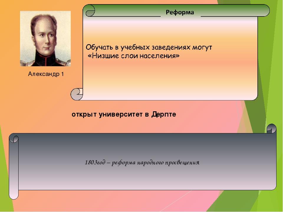 1803год – реформа народного просвещения Александр 1 открыт университет в Дерпте