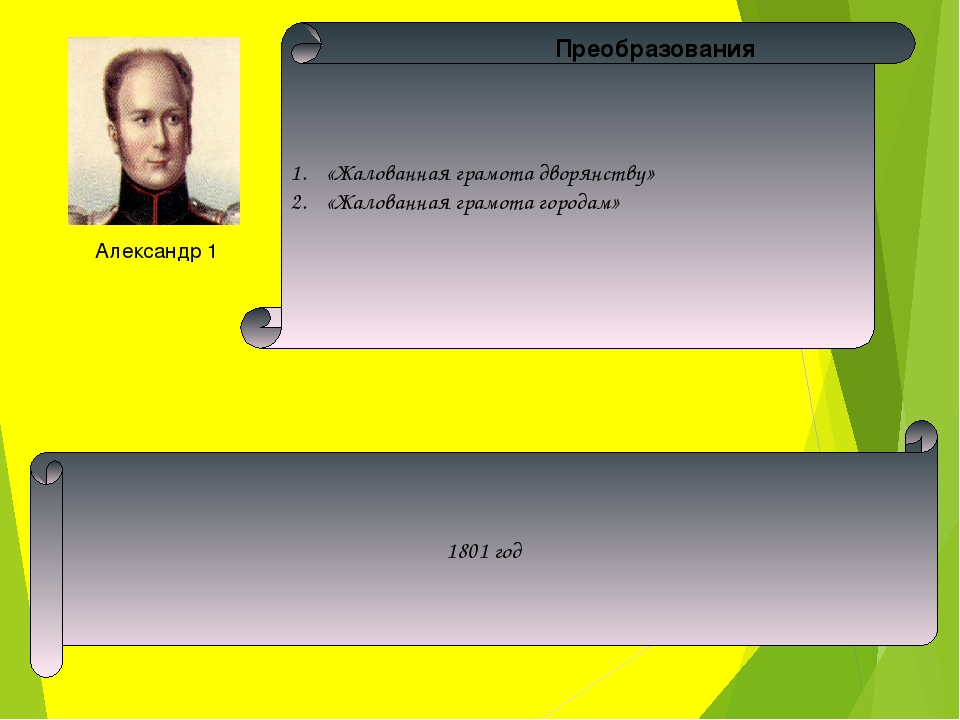 1801 год Александр 1