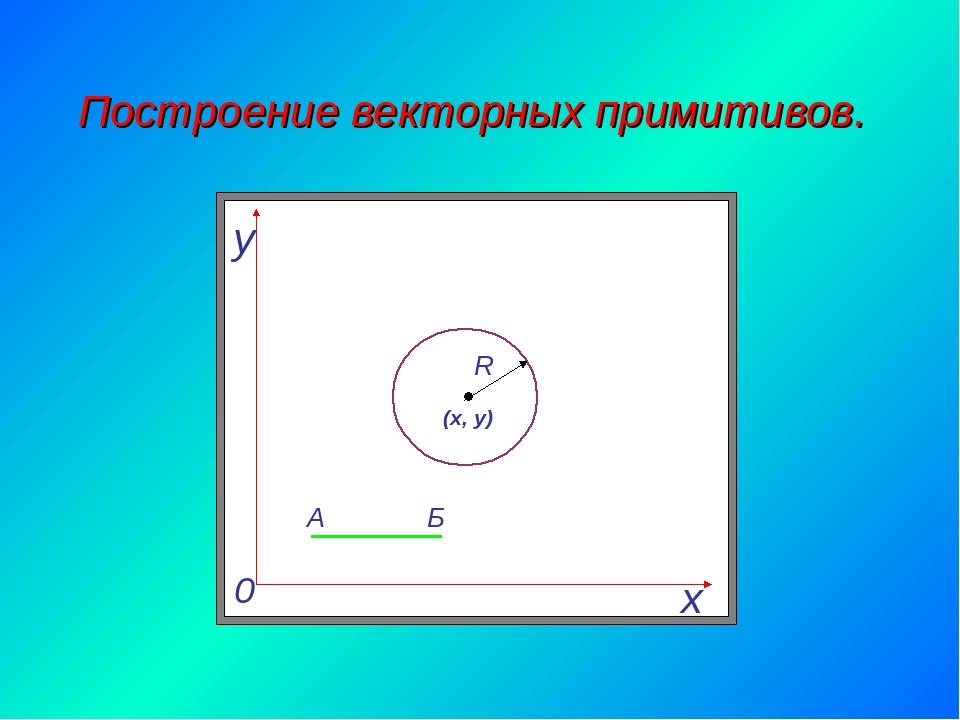 Построение векторных примитивов.