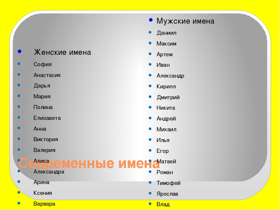Имена картинки мужские русские