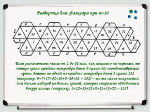 Если расположить числа от 1 до 32 так, как показано на чертеже, то четыре гра