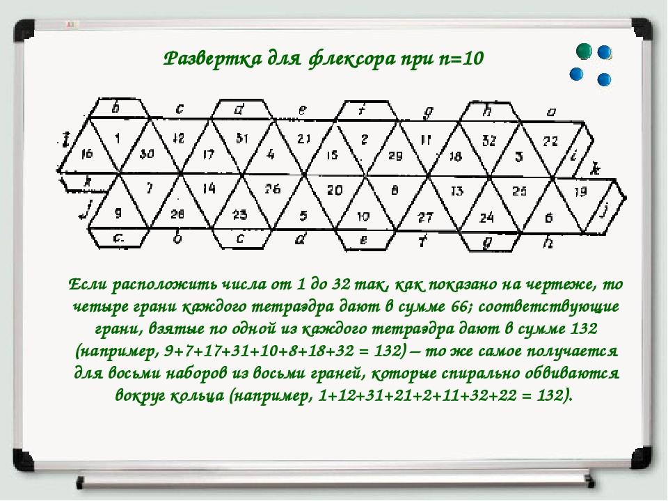 Если расположить числа от 1 до 32 так, как показано на чертеже, то четыре гра...
