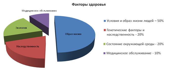 Реферат по географии на тему Социально экономические и  hello html 66631f23 jpg