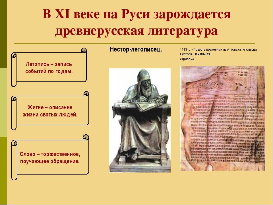 Литература древней руси презентация