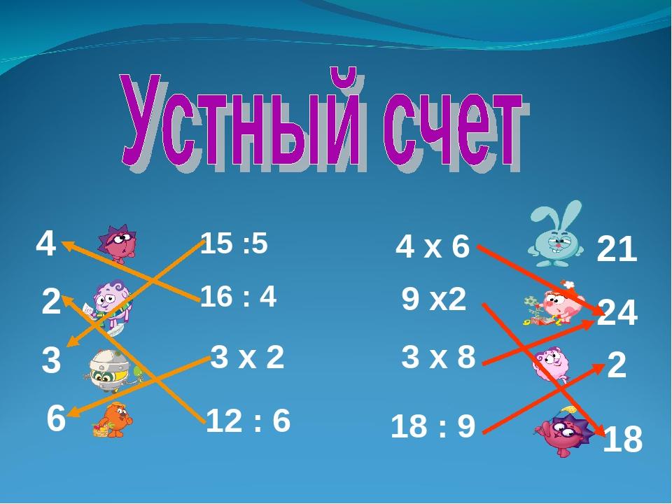 16 : 4 3 х 2 12 : 6 4 х 6 3 х 8 15 :5 9 х2 18 : 9 2 4 6 3 24 18 21 2